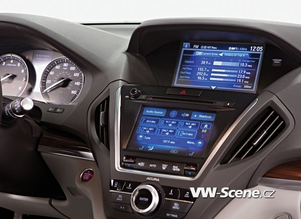 With two big screens and lots of on-screen menus, controls are way too confusing.